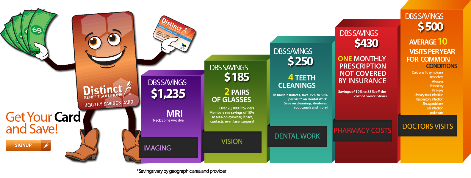 Free rx dental plan - Learn How To Maximize Your Benefits Using The Dbs Health Savings Card